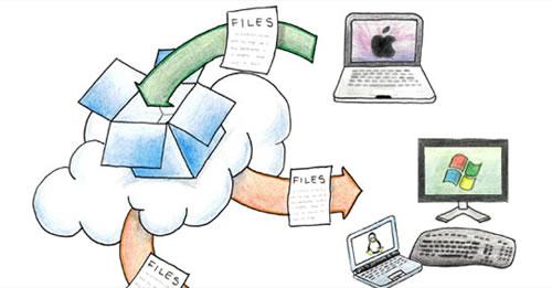 Mantenimiento informático Madrid - Las 3 formas de hacer Backups de manera segura